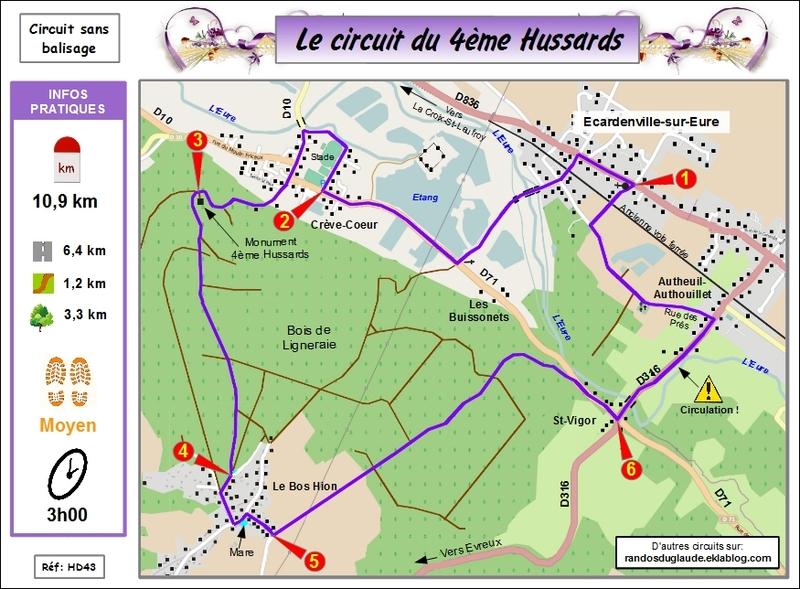Le circuit de 4ème Hussards