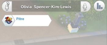 La famille Spencer-Kim-Lewis