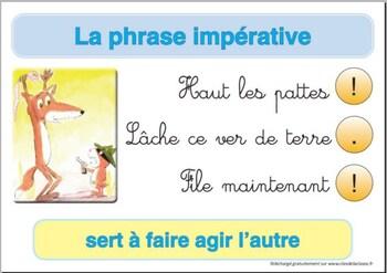 types de phrase : phrase impérative, injonctive