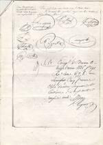 Le partage des biens de Julien Merel en 1835
