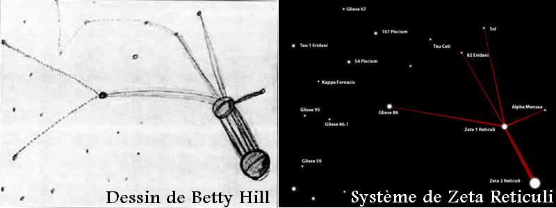 OVNI's, extraterrestres et enlèvements - Ufologie