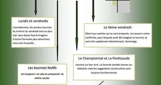 Bulletin d'Orsay du 25 mai