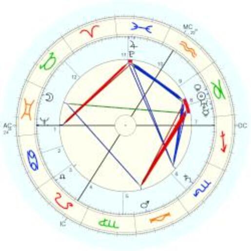 Johannes Kepler - natal chart (Placidus)