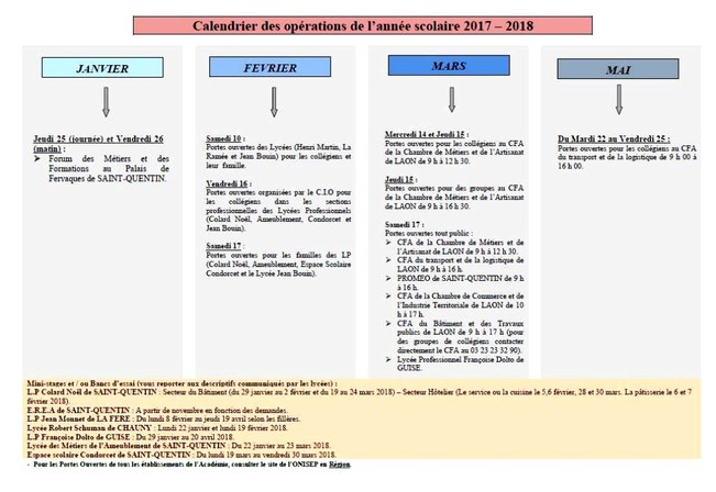 Calendrier des opérations 2017-2018 (portes ouvertes, mini-stages...)