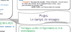 progression du projet : le carnet de voyages