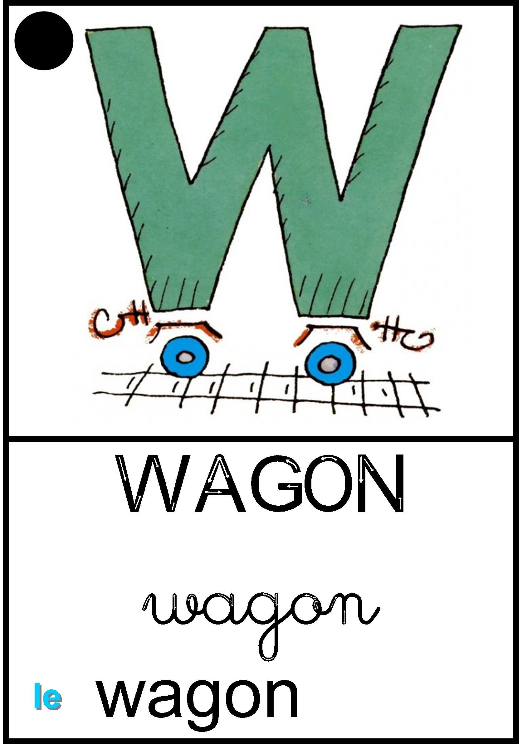 Affichage Le wagon