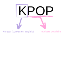 [What Is Kpop ?] #