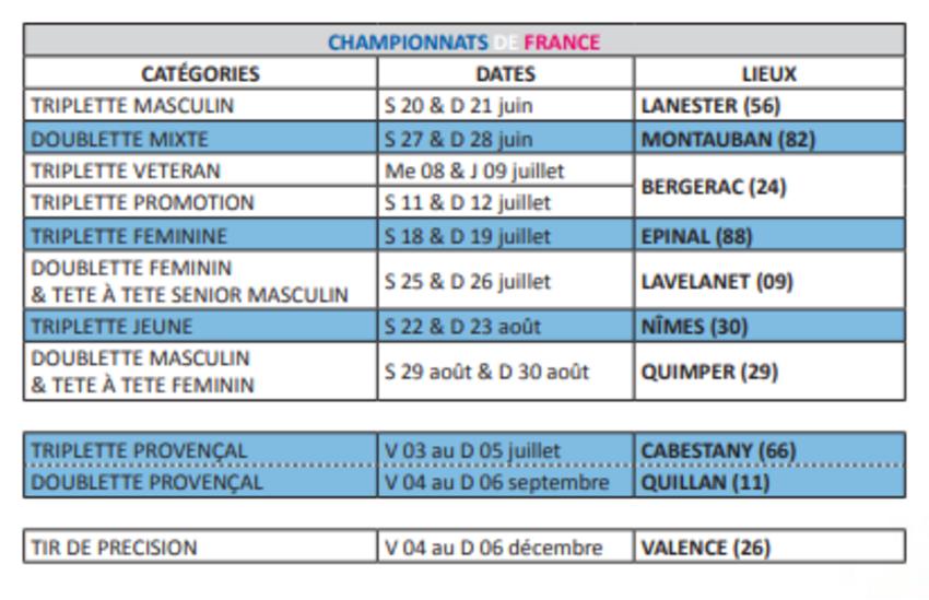 Championnats de France 2020.