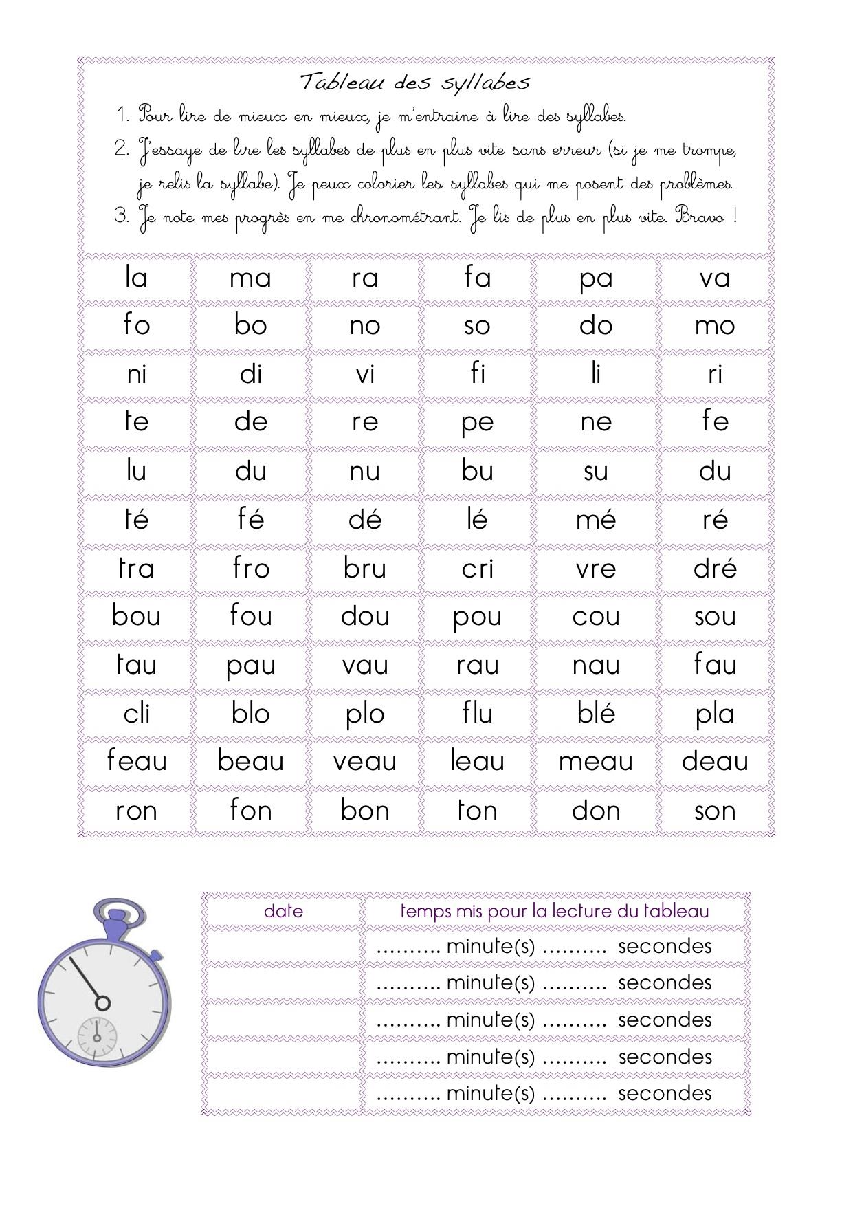 Top Entraînement à la lecture de syllabes - La maîtresse aime  WD97