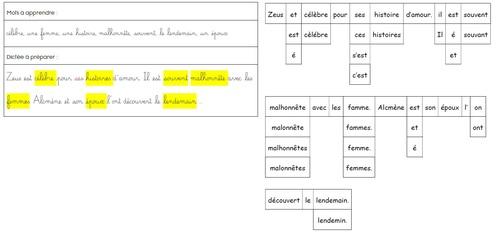 Grammaire, Montessori et mythologie