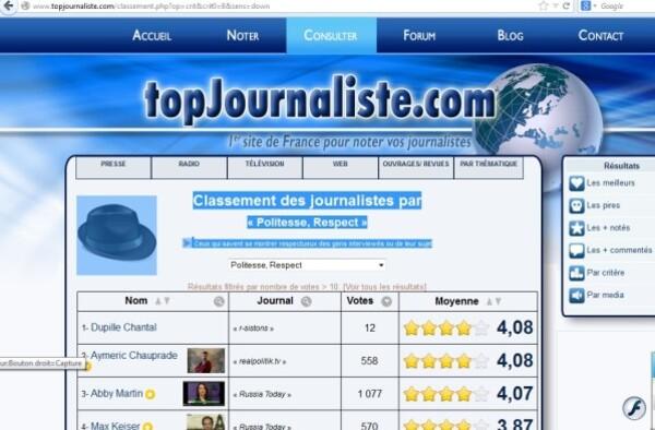 topjournalistepolitesserespect-cd.jpg