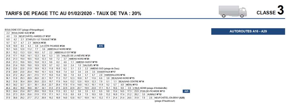 Tarif Péage A 16 A 29