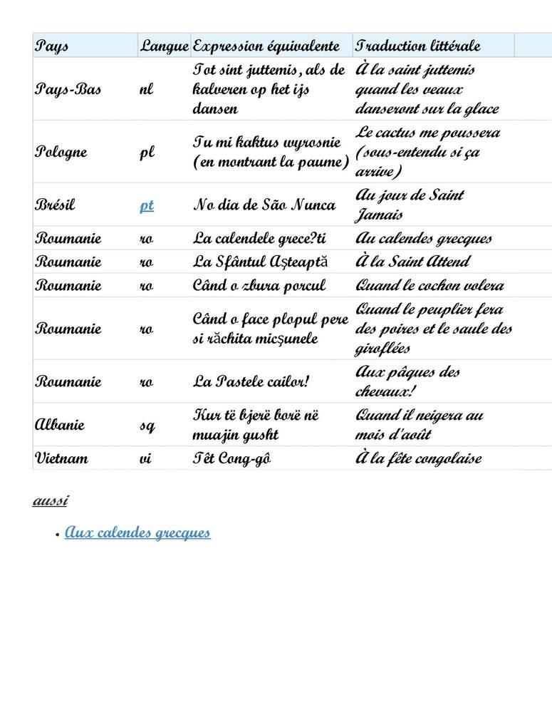 Expression du Jour 2:  À la Saint-Glinglin (3 pages)