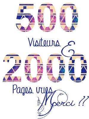 News du 13/02/15 : 500 visiteurs !!