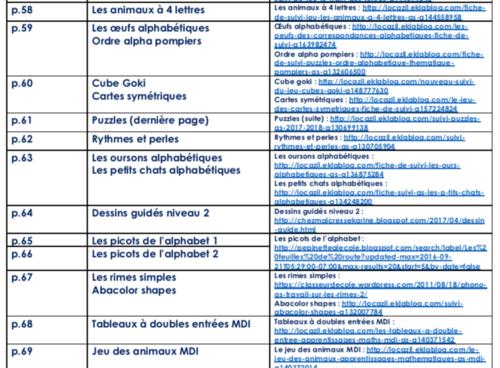 Sommaire numérique du cahier de suivi des jeux de mes GS (suite)