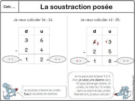 Apprendre la soustraction en ce1 - Soustraction avec retenue cm1 ...
