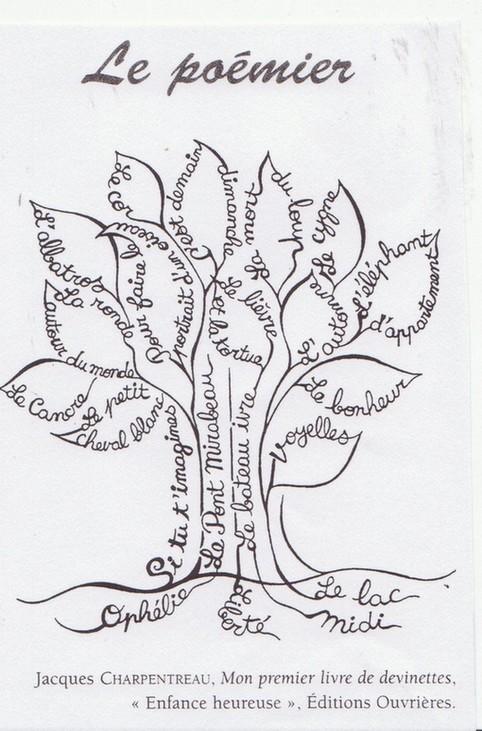 Les poésies - 1ère période