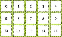 Le tableau des 100 premiers nombres