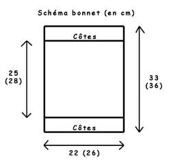 BONNET D'ADOS schéma