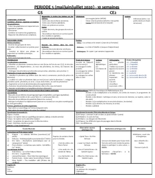 Affichage période 5 (GS/CE2) (pour les remplaçants)