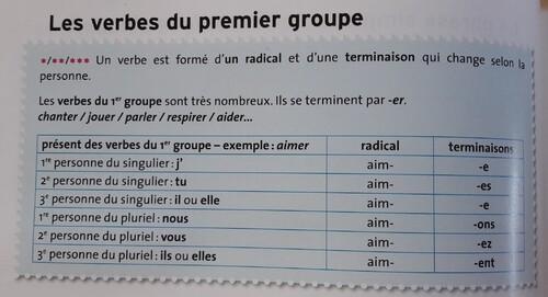 F / Les verbes du premier groupe