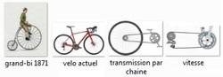 14 000 A Transmission de mouvement / introduction