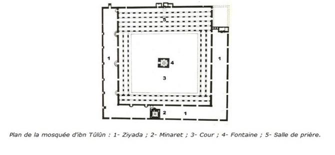 La construction de la Mosquée Ibn Tulun, Imane et Erwan