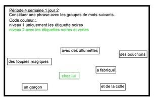 Grammaire au jour le jour tome 2 : récapitulatif des ressources disponibles