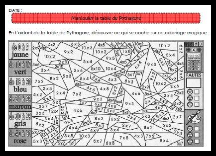 Coloriage Magique Soustraction Cp Coccinelle.Calcul Ce1 Chez Maliluno