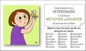 La carte Vétérinaire