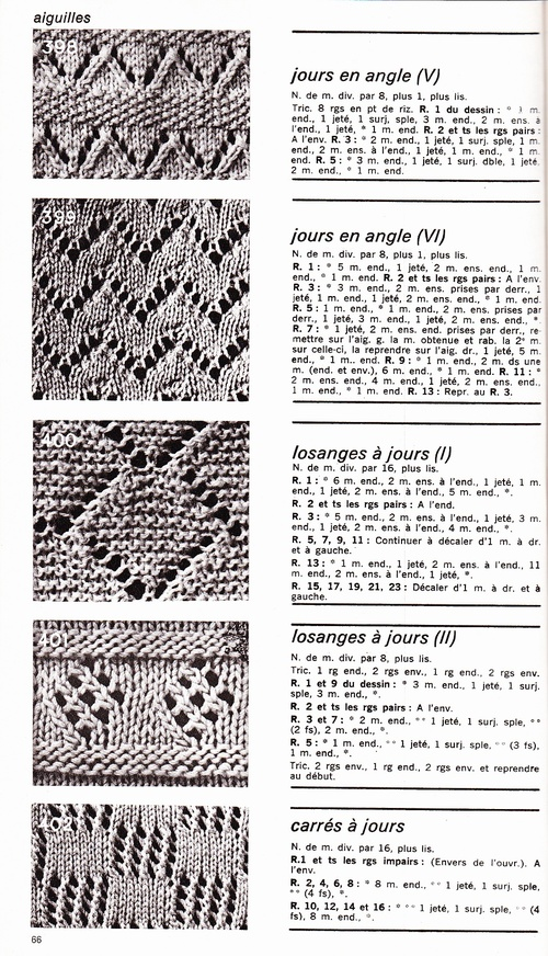 Points ajourés au tricot