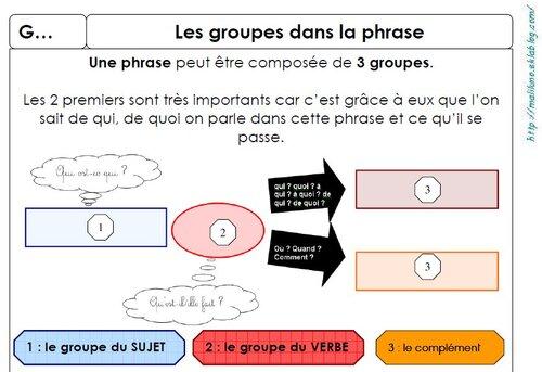 EDL: grammaire: RSEEG et Picot