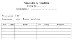 Documents pour aider à la répartition