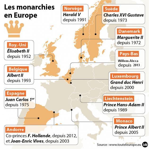 Amusant: Revu et vérifié : le coût des monarchies en Europe