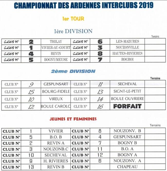 Fédération - Tirage du 1er tour championnat interclubs 209