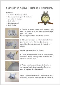 Fabriquer un masque Totoro en 3D