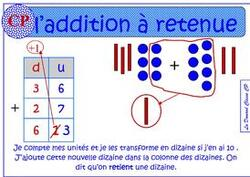 Leçons de maths CP