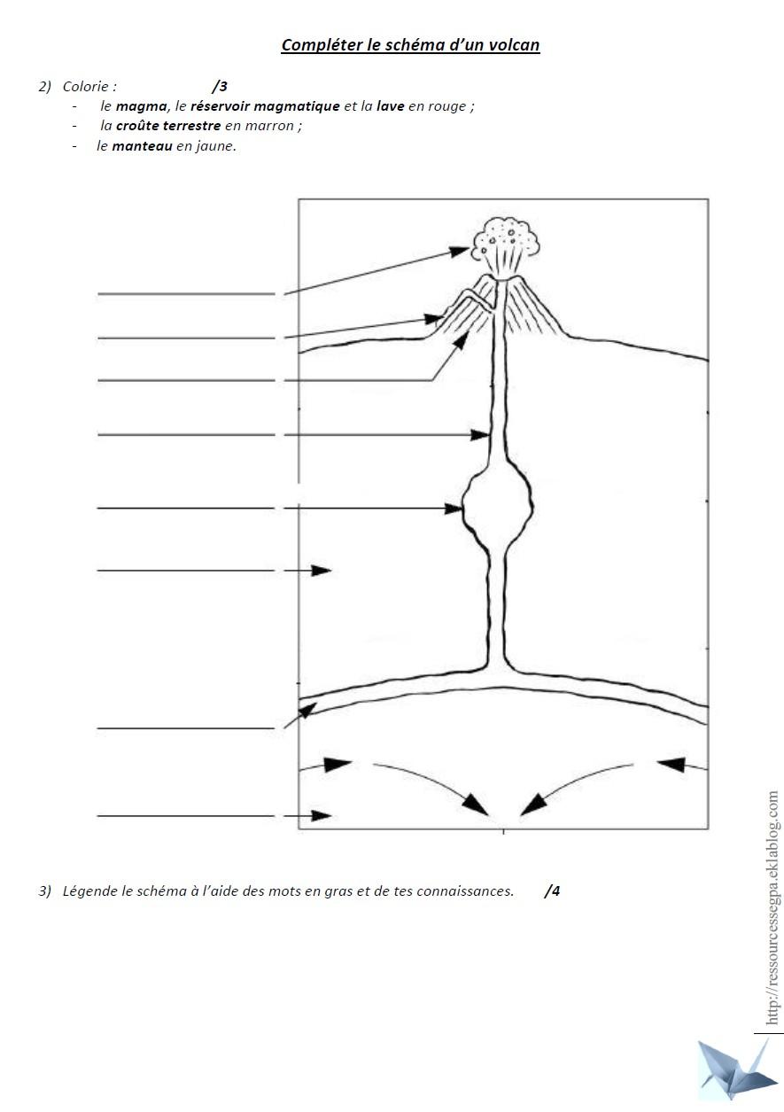 Gut bekannt Géologie - Ressources pour les SEGPA XB55