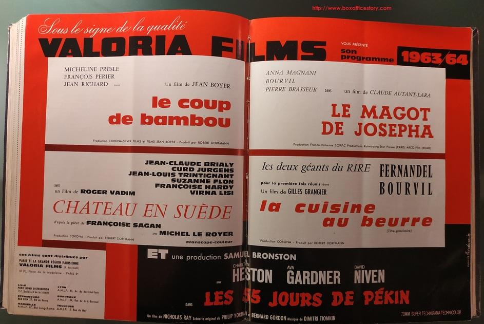 LA CUISINE AU BEURRE - BOURVIL ET FERNANDEL BOX OFFICE 1963