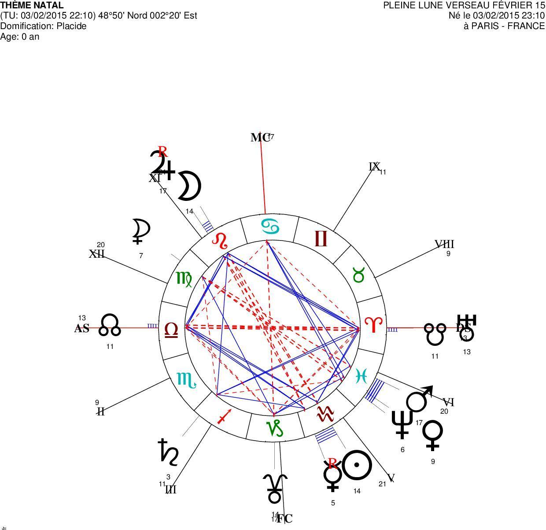 Pleine lune du 3 f vrier 2015 m t o astrologie versus for Jardin lune fevrier 2015