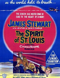 THE SPIRIT OF SAINT LOUIS BOX OFFICE USA 1957