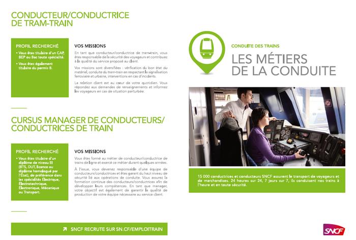 SNCF-offre d'emploi urgente-