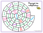 Des outils pour l'apprentissage des tables de multiplication en CE2