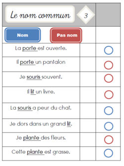 Le groupe nominal simple (Déterminant + nom )