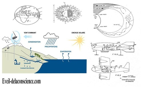 Le projet H.A.A.R.P.: la manipulation du climat et…