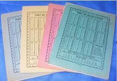 Les tables d'addition et de multiplication lues par voix de synthèse