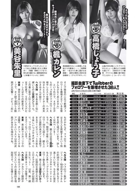Magazine : ( [Weekly Playboy] - 2020 / n°21 )