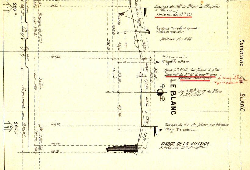 Plan des voies à surveiller 6/8/1914