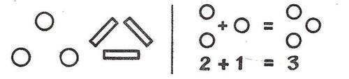 Les cinq premiers nombres