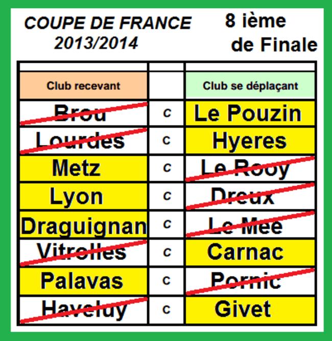 COUPE DE FRANCE 16 Ième et  8 Ième DE FINALE